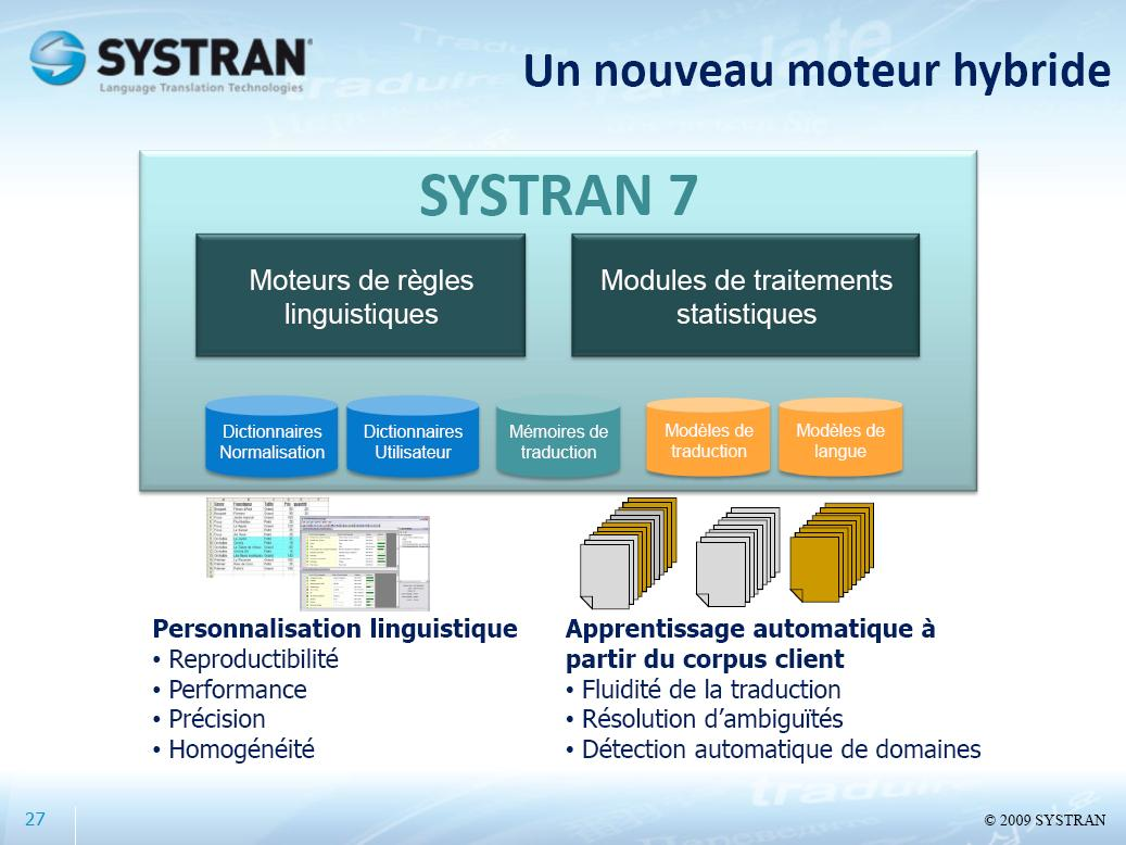 systran traduction
